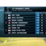 2018カナディアン・パシフィック女子オープン2日目 | CP Women's Open Day 2